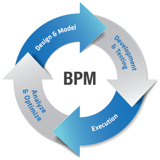 how to create a toolkit in ibm bpm