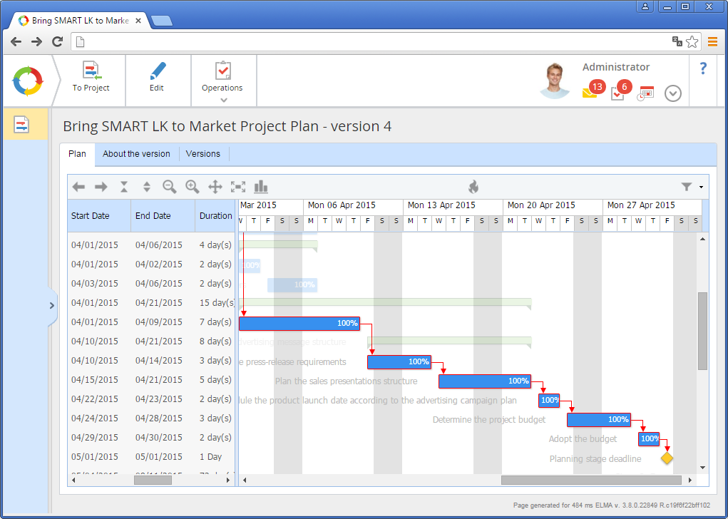 Projects+. Gantt chart