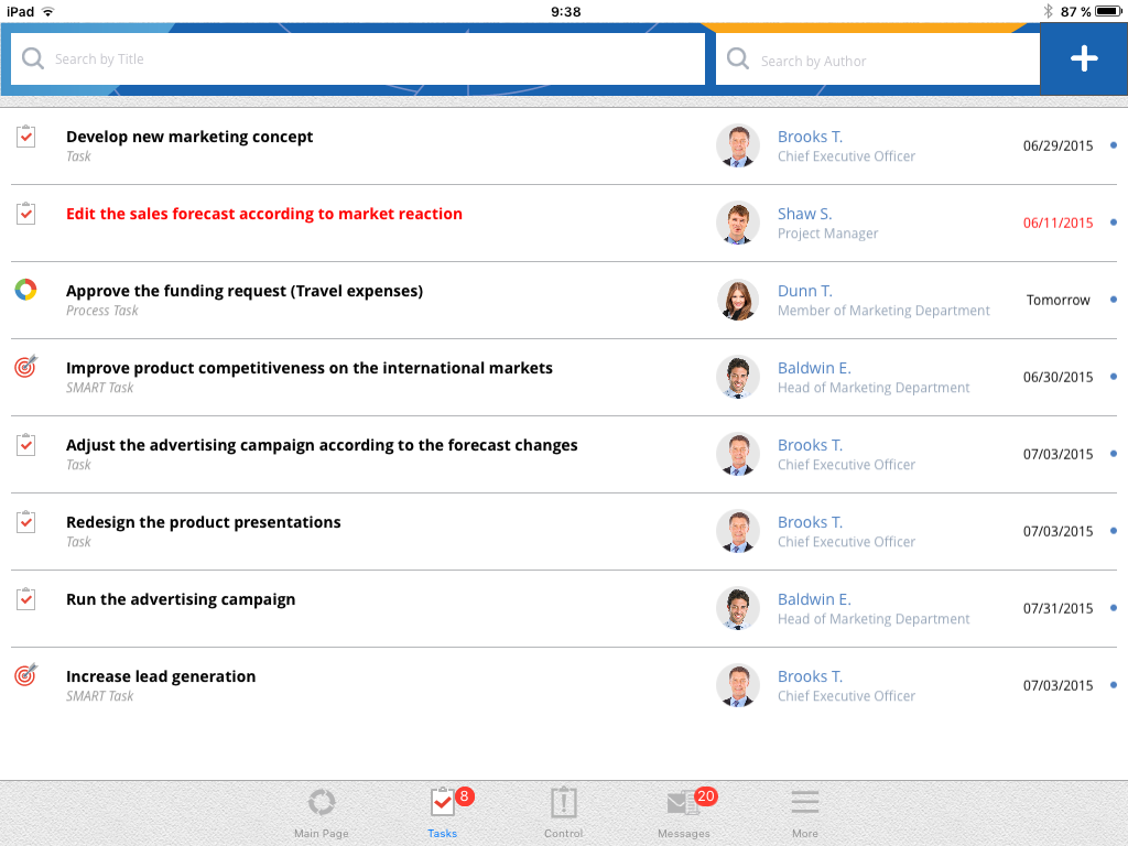 Mobile. KPI for iPAD